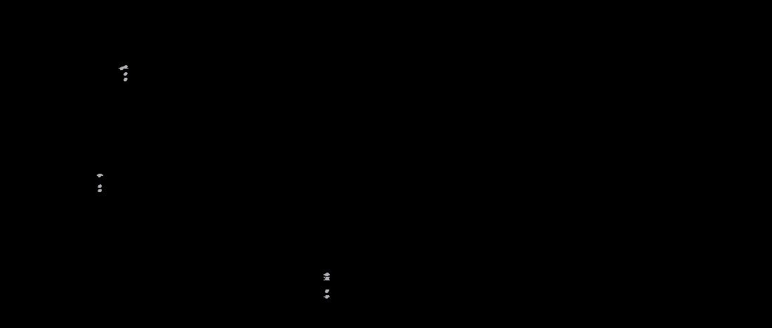 Figure 2. Mallet Quartet, I: Rhythmic form chart