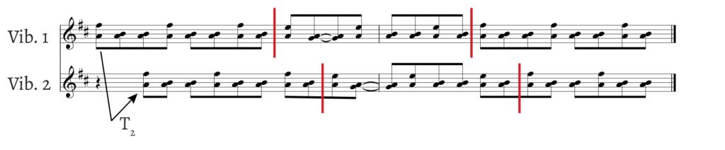 Figure 9. Vibraphones tresillo pattern in canon