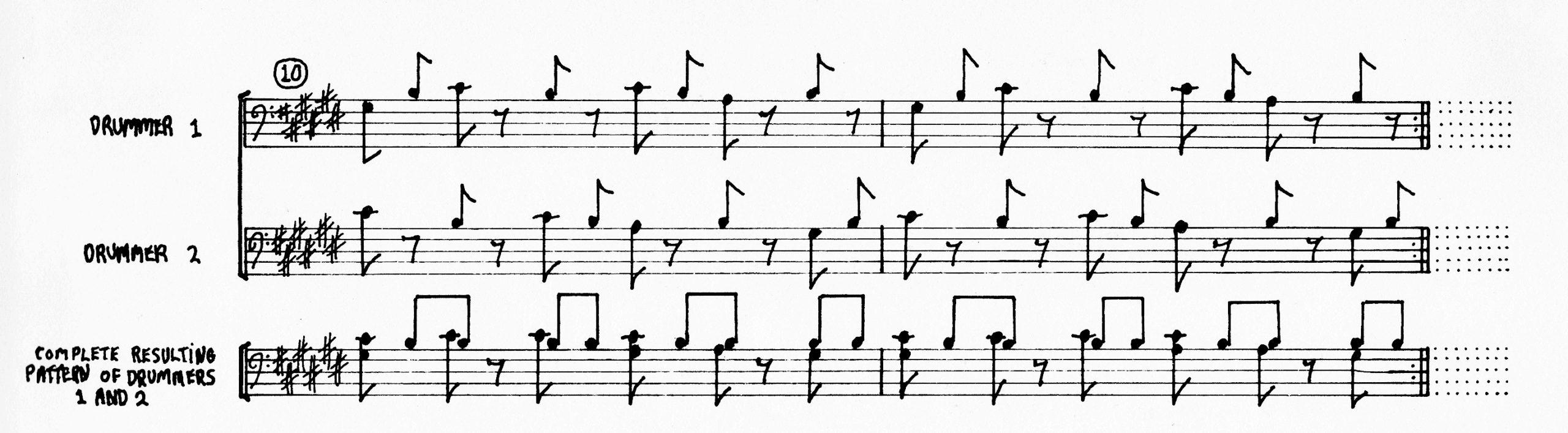 Figure 1. Excerpt from Drumming Part I